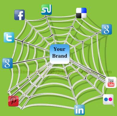 Social Media Strategy Structure for business
